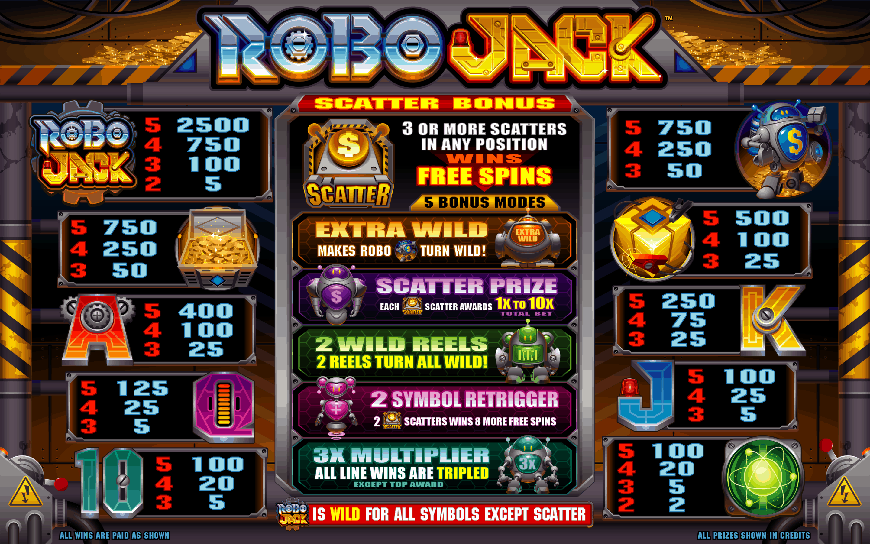 Robojack Machine