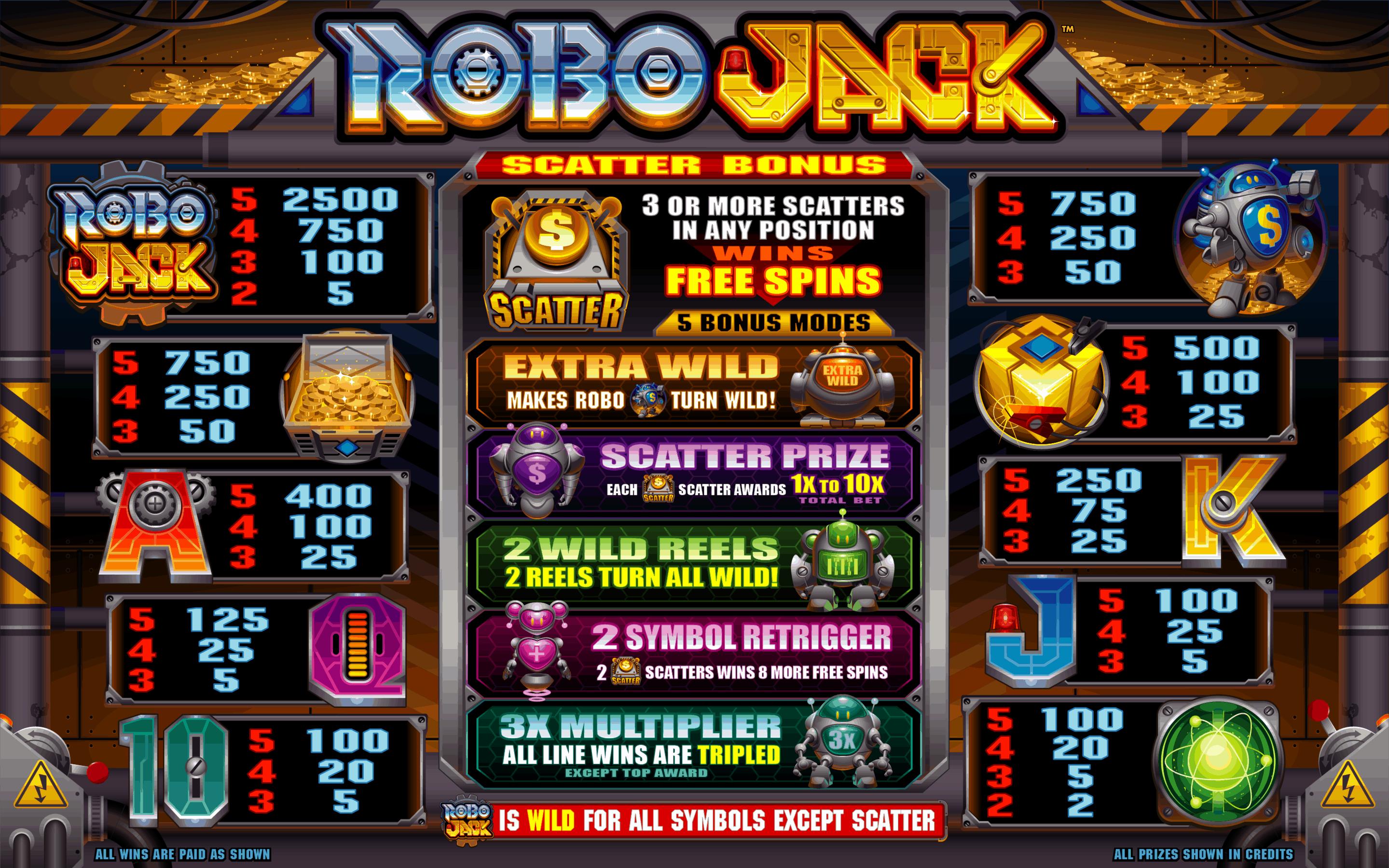 Robojack Machine