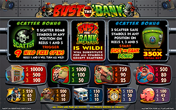 Bank It Or Bust
